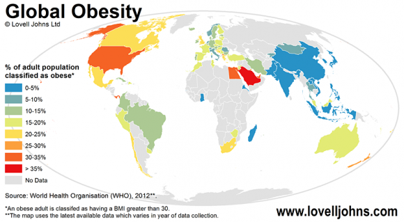 the global problem of obesity Obesity and overweight have in the last decade become a global problem - according to the world health organization (who) back in 2005 approximately 16 billion adults over the of age 15+ were.