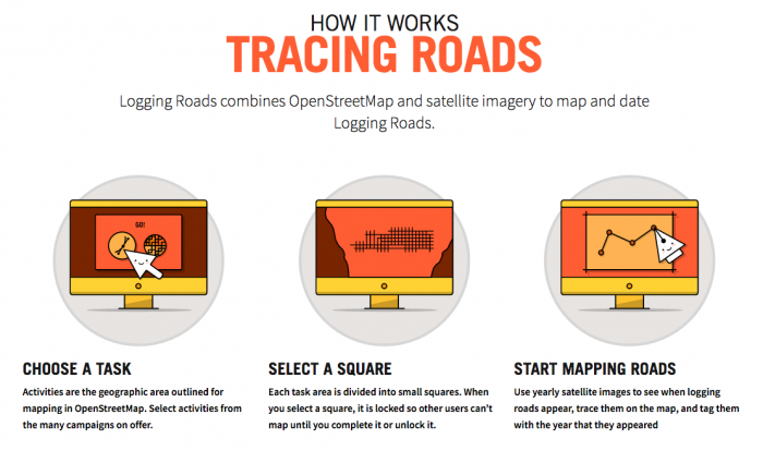How mapping companies update maps - Tracing Roads website